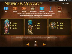 Nemos Voyage ротативки rotativki77.com William Hill Interactive 2/5
