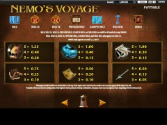 Nemos Voyage ротативки rotativki77.com William Hill Interactive 3/5