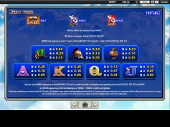 Zeus 1000 ротативки rotativki77.com William Hill Interactive 3/5